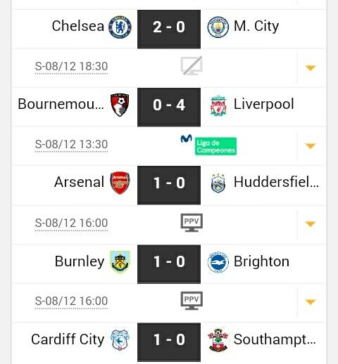 Premier League 17 Matchday Round Season 2018 2019: Premier League 2018/19: Game-week 16/17 Review